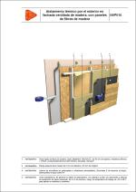 Detalles constructivos. Sistemas de aislamiento térmico de origen vegetal. Aislamiento térmico por el exterior en fachada ventilada de madera, con paneles de fibras de madera.