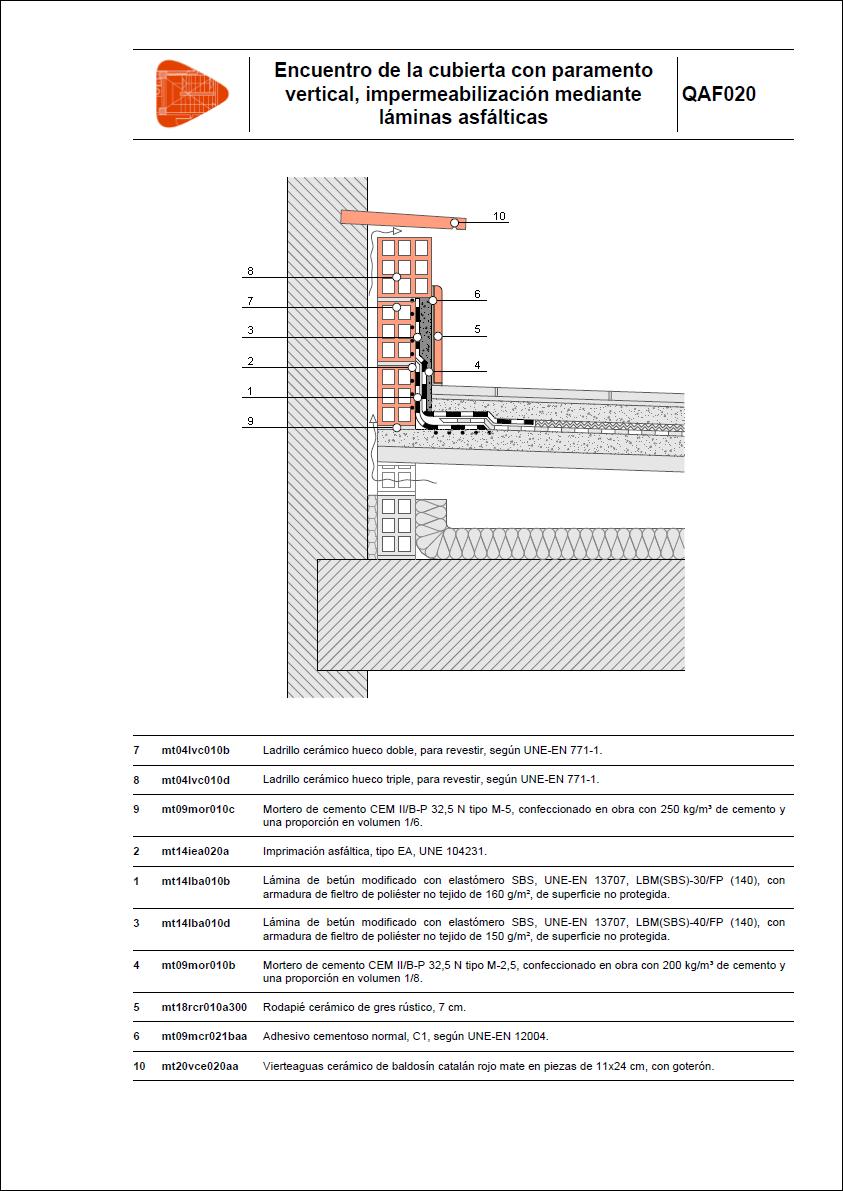 Detalles constructivos cubiertas planas - Cubierta sobre plots ...