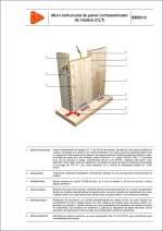 Detalles constructivos. Entramados de panel contralaminado (CLT). Muro estructural de panel contralaminado de madera (CLT)