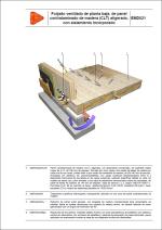 Detalles constructivos. Entramados de panel contralaminado (CLT). Forjado ventilado de planta baja, de panel contralaminado de madera (CLT) aligerado, con aislamiento incorporado
