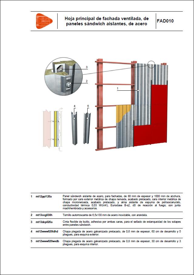 Pormenores construtivos. Pano principal de fachada ventilada