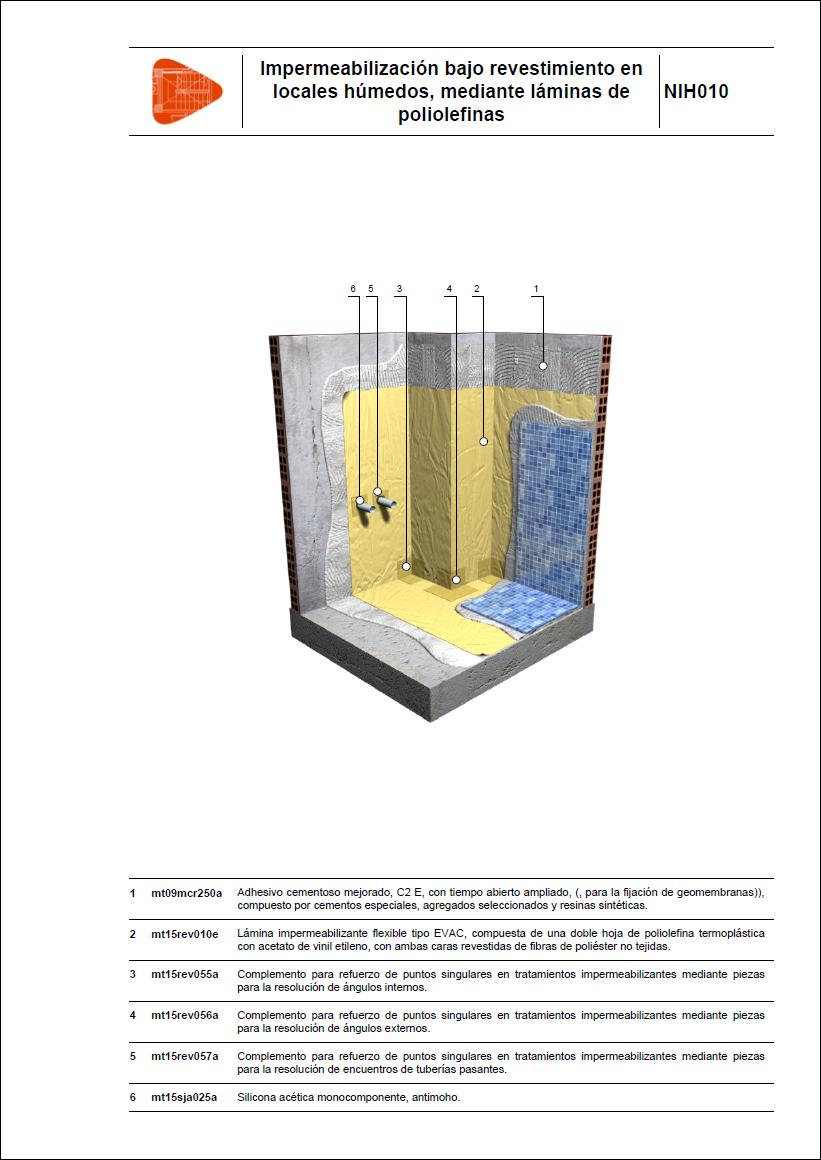 Impermeabilizaci n bajo revestimiento en locales h medos - Laminas de poliuretano para paredes ...