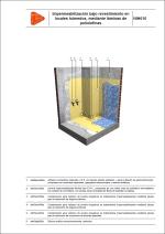 Sistemas de impermeabilización. Impermeabilización bajo revestimiento en locales húmedos, mediante láminas de poliolefinas